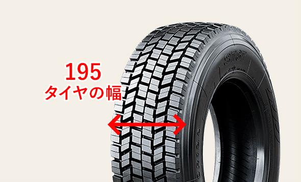 タイヤの幅