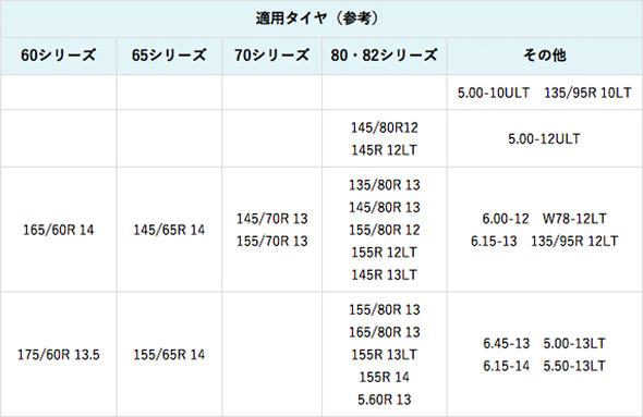 適用タイヤ表(参考)