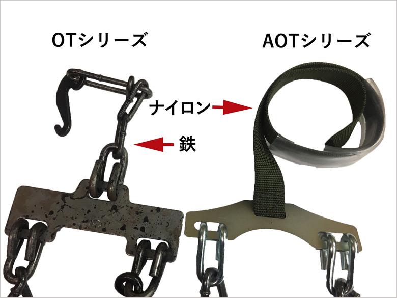 緊急脱出用 ワンタッチタイヤチェーン 人気の秘密!